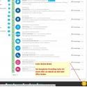 Back Office Tool - Button vom Modul Cache löschen für PrestaShop 1.6