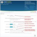 Google Analytics für PrestaShop 1.7 / Konfiguration im Back Office