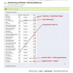 Zahlaufschlag und Rabatte, Einstellungen, aktive / inaktive Regeln